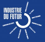 """Visuel du programme """"Industrie du futur"""" [GENCI, Catherine Rivière]"""