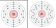 Structures du titane et du zirconium  [GENCI, Catherine Rivière]